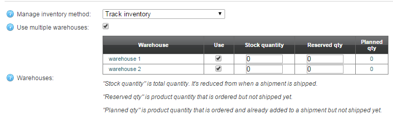 product warehouses