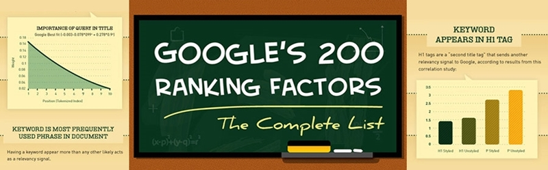 How to rank high in Google?  /Infographic/