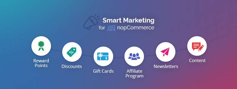 Smart Marketing for NopCommerce - 6 Out-Of-The-Box Marketing Techniques You Can Start Using Today